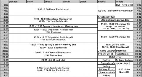 Nové programové schéma Radiožurnálu od ledna 2011 (zdroj: Český rozhlas)