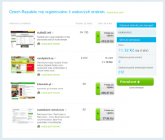 AdTaily Marketplace. Repro: adtaily.com