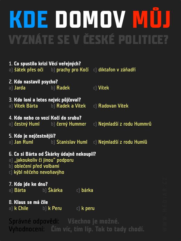 Kvíz o české politice