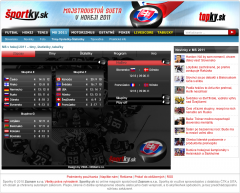 Ukázka implementace flashové aplikace ČTK na serveru Topky.sk