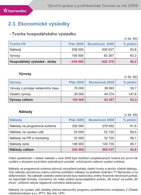 Ekonomické výsledky TV Barrandov za rok 2009