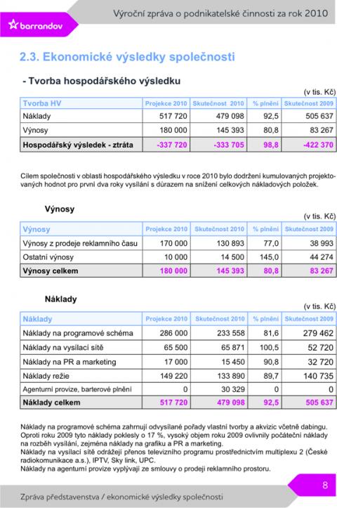 Ekonomické výsledky TV Barrandov za rok 2010