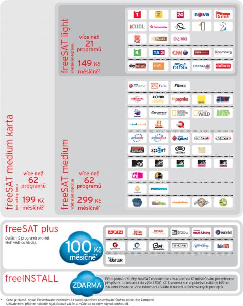 Ceník služeb freeSAT