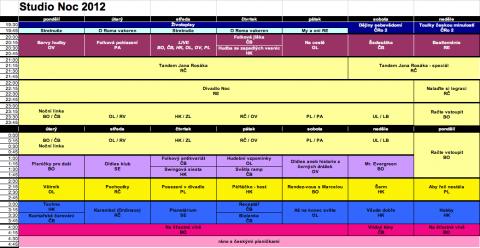 Programové schéma Studia Noc