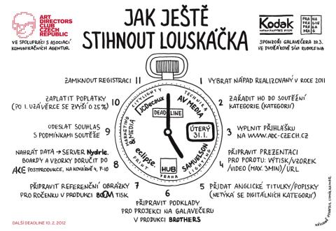 Lumír Kajnar: Jak ještě stihnout Louskáčka