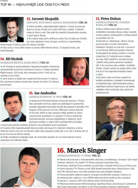 Forbes: Skopalík, Hrabák, Duhan, Andruško, Singer