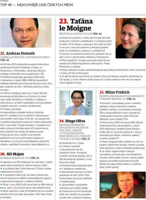 Forbes: Demuth, le Moigne, Majstr, Oliva, Fridrich