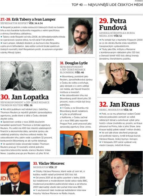 Forbes: Tabery, Lamper, Fundová, Lopatka, Lytle, Kraus, Moravec