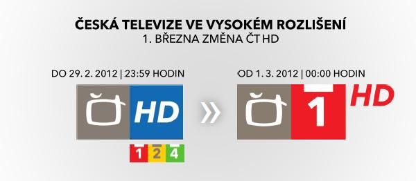 ČT HD