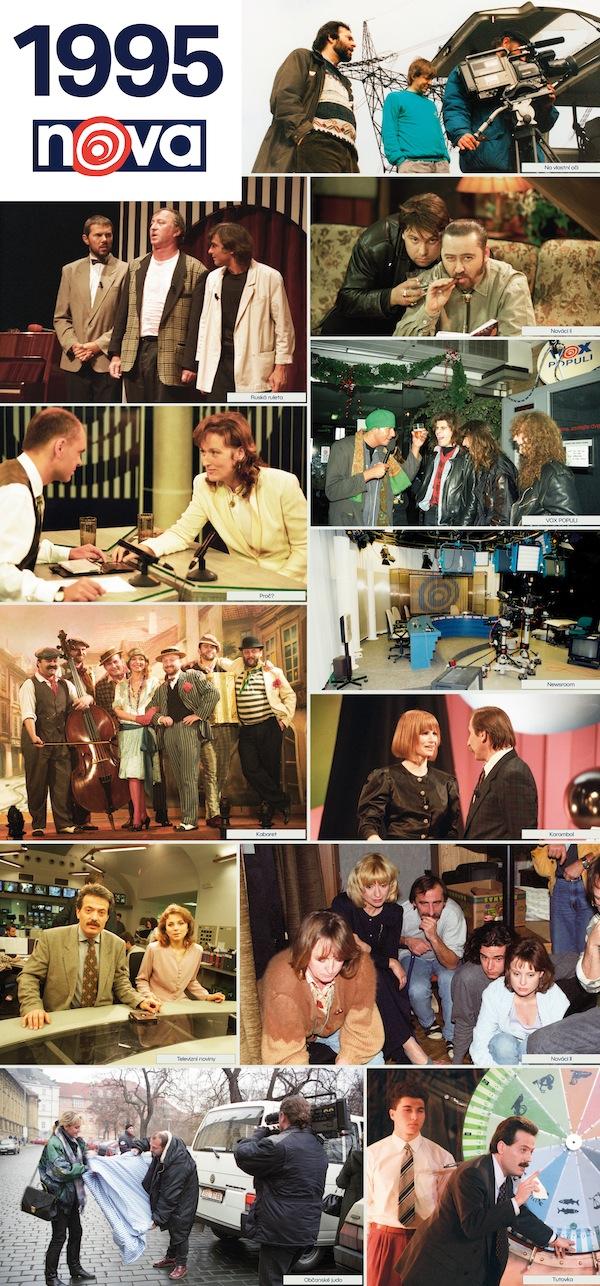 TV Nova v roce 1995