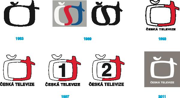 Vývoj loga Československé a České televize