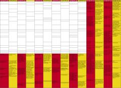 Letní programové schéma ČT1 a ČT2