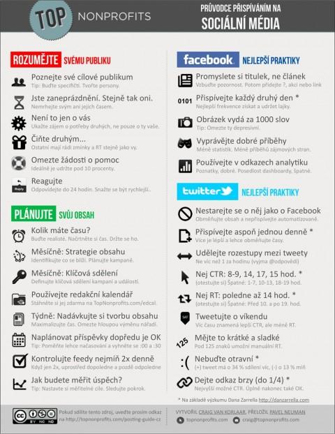 Official-Czech-Translation-of-Social-Media-Posting-Guide
