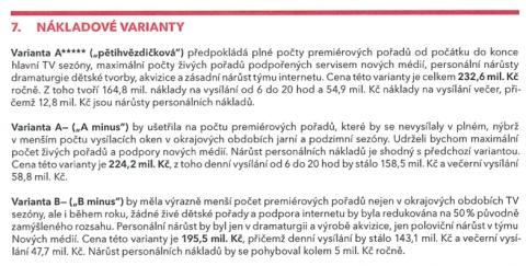 Varianty nákladů dětského kanálu ČT3