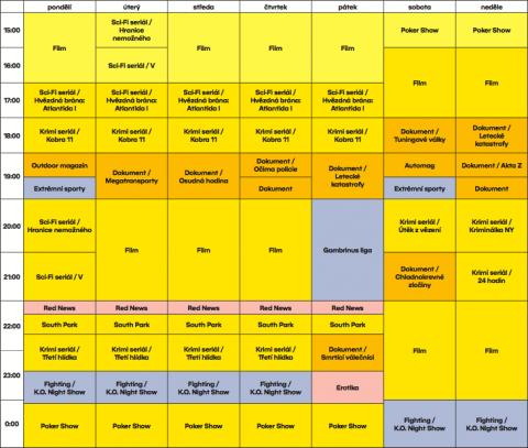 Letní programové schéma kanálu Fanda (uváděný od 15 hodin, stanice vysílá od 8 hodin)