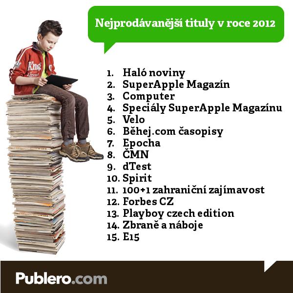 Nejprodávanější tituly na Publeru v roce 2012
