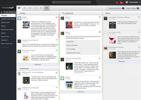 Editační rozhraní služby PostHeads