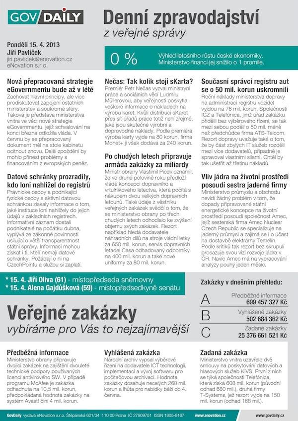 Ukázka deníku GovDaily