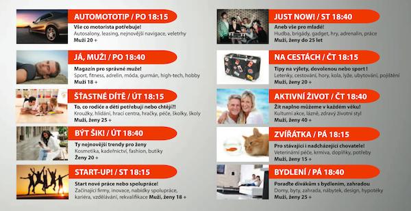 Pořady TipTV a jejich zařazení do programu