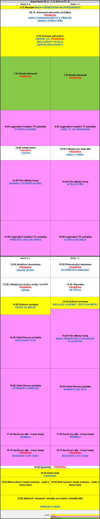 Program ČT Déčko o prvním víkendu vysílání