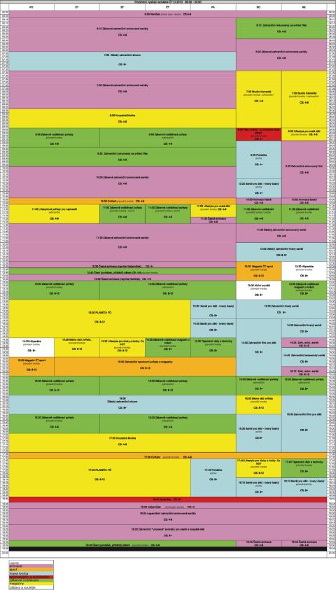 Programové schéma ČT Déčko. Kliknutím zvětšíte