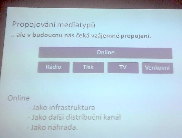 Symbióza mediatypů podle Michala Feixe