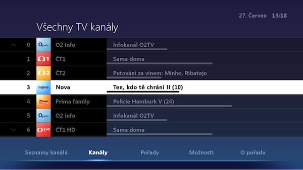 Budoucí podoba O2 TV: seznam kanálů