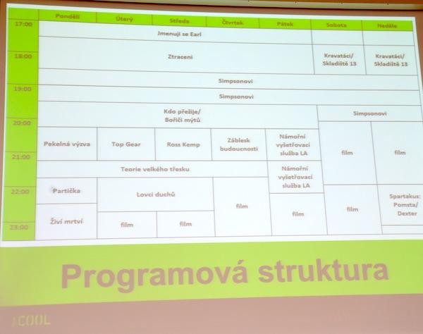 Programové schéma kanálu Prima Cool