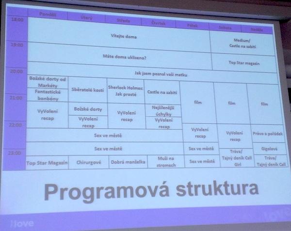 Programové schéma kanálu Prima Love