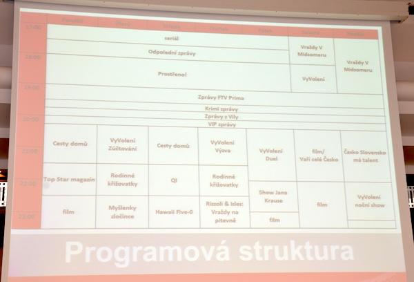 Programové schéma Primy na podzim 2013