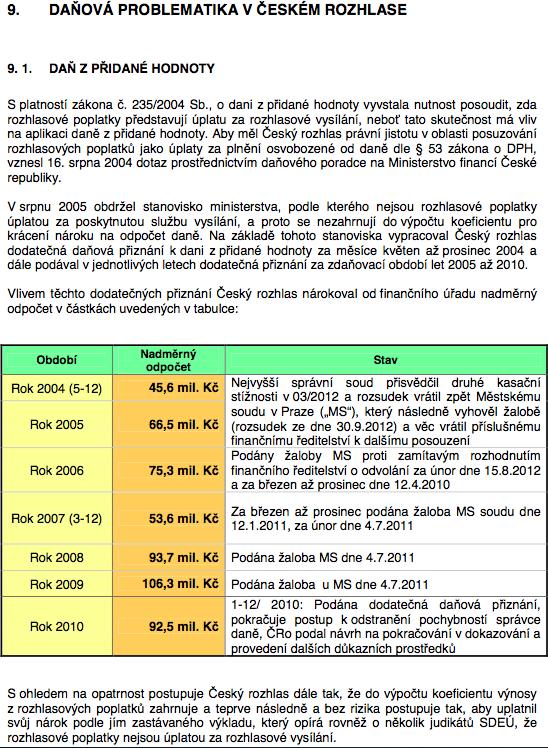 Český rozhlas k problematice DPH, ve zprávě o svém hospodaření v roce 2012