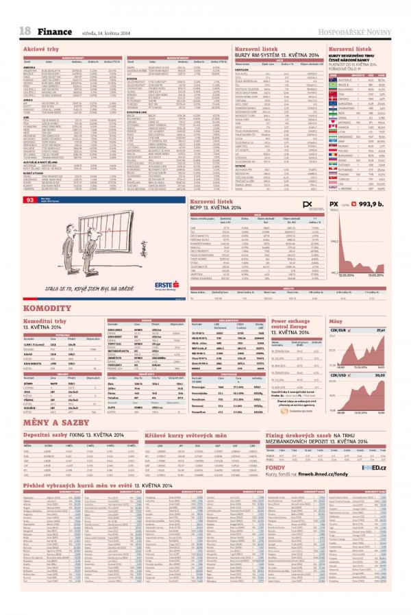 Lososové podbarvení odkazuje na předobraz - deník Financial Times