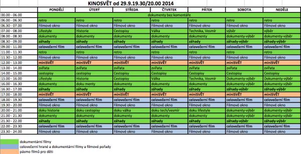 Program KinoSvěta první týden, co bude vysílat celoplošně