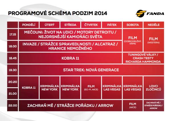 Programové schéma Fandy na podzim 2014
