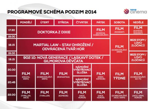 Programové schéma Novy Cinema na podzim 2014