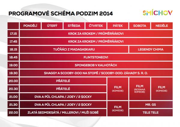 Programové schéma Smíchova na podzim 2014