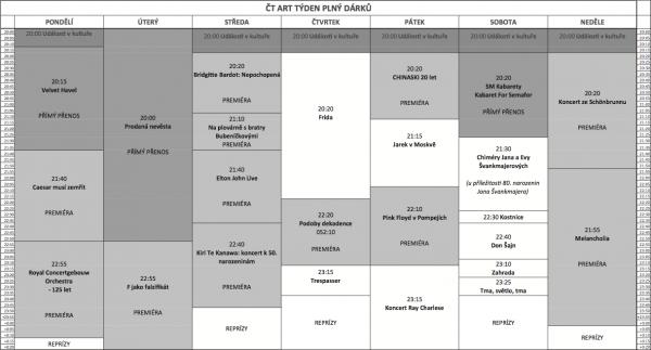 Programové schéma ČT Art v týdnu od 1. do 7. září 2014. Kliknutím zvětšíte