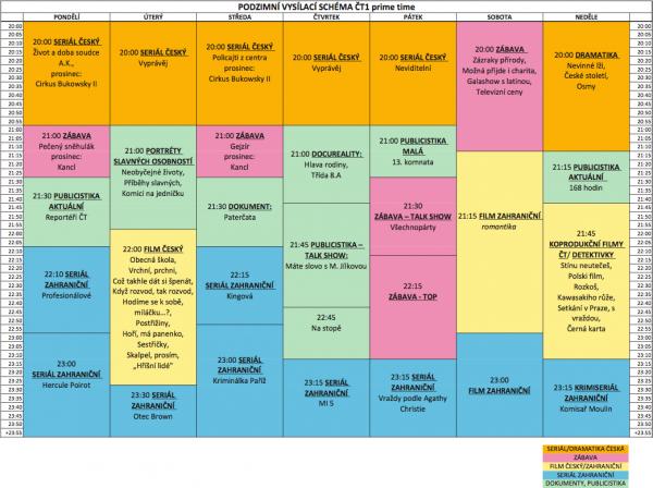 Programové schéma ČT1 pro podzim 2014. Kliknutím zvětšíte