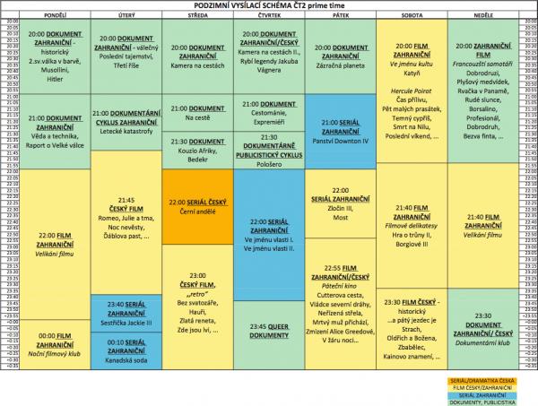 Programové schéma ČT2 pro podzim 2014. Kliknutím zvětšíte