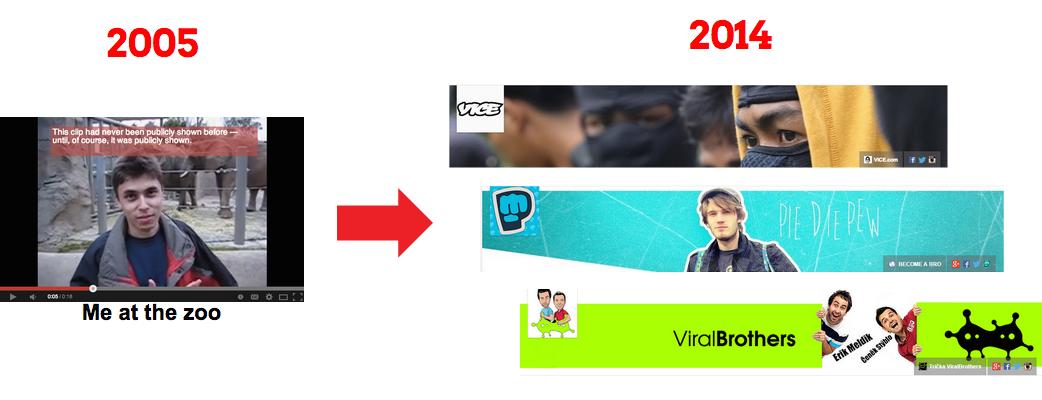 Jak se změnil YouTube