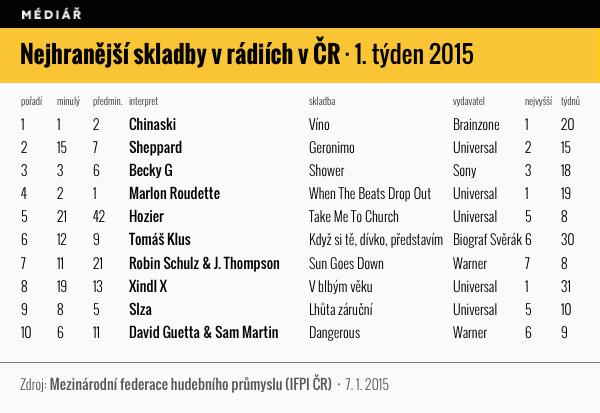 radia2015-01