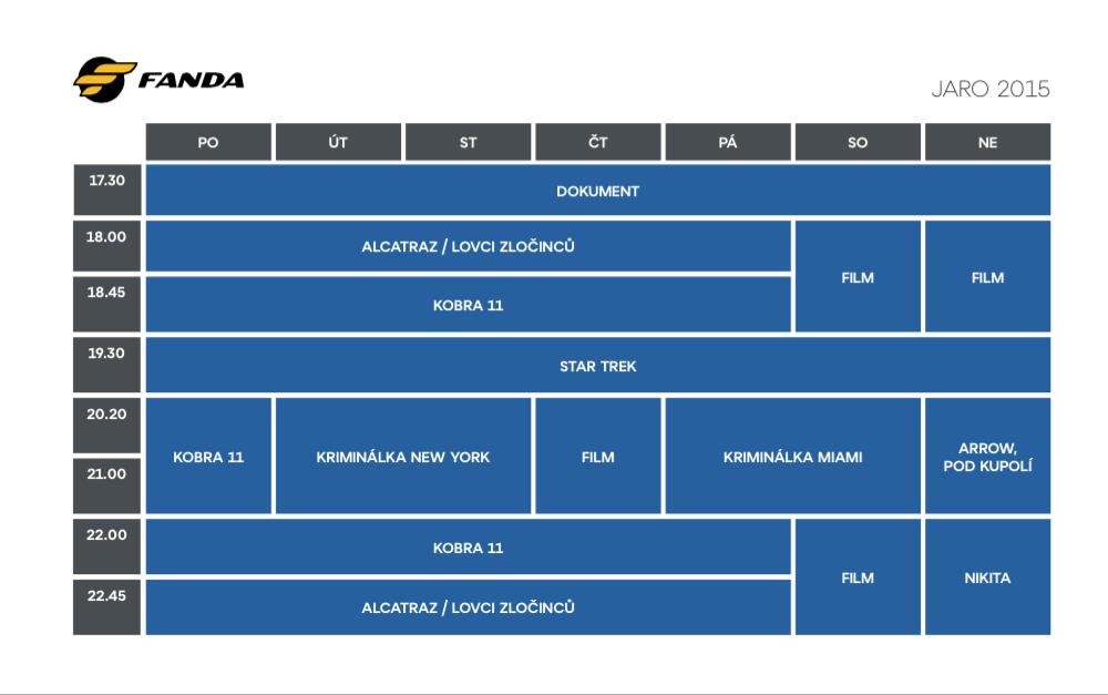 Programové schéma kanálu Fanda na jaro 2015