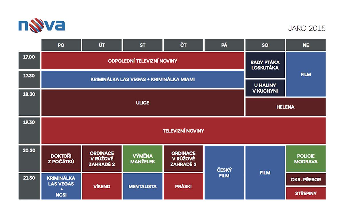 Programové schéma TV Nova  na jaro 2015