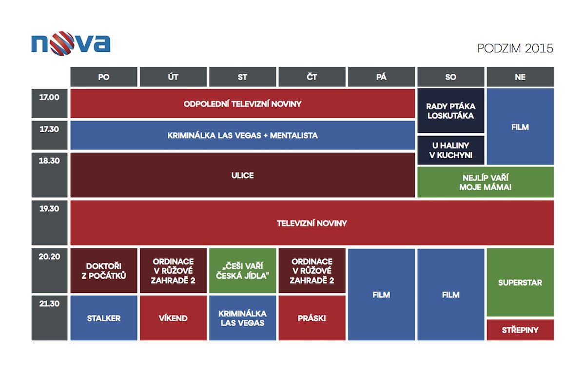 Programové schéma TV Nova na podzim 2015