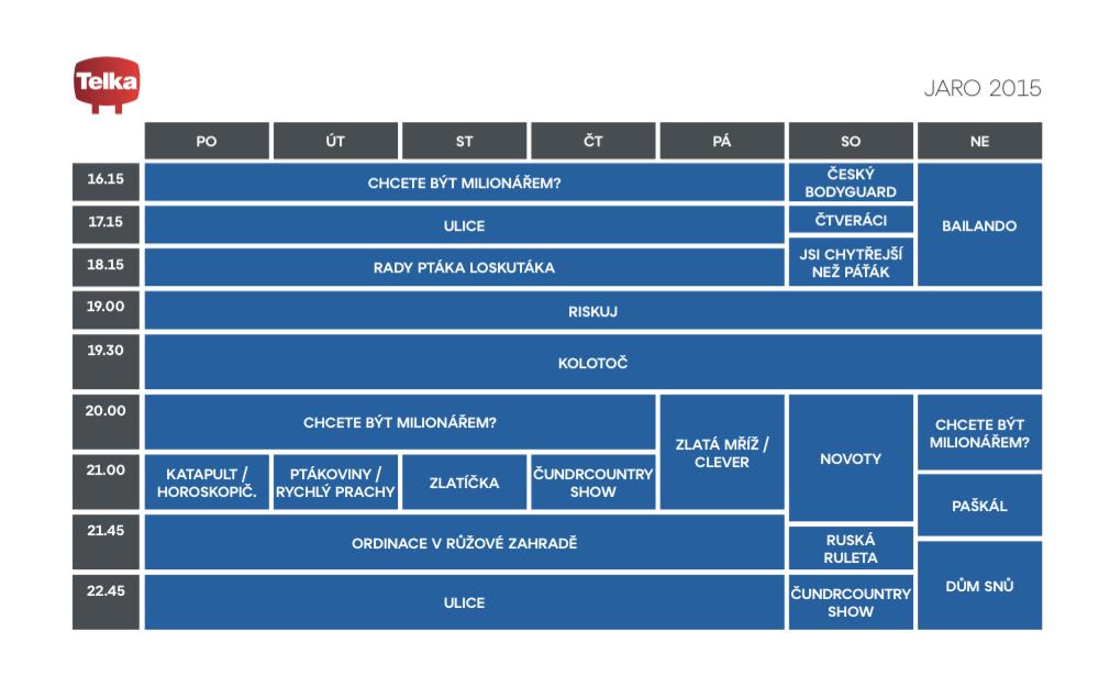 Programové schéma kanálu Telka na jaro 2015
