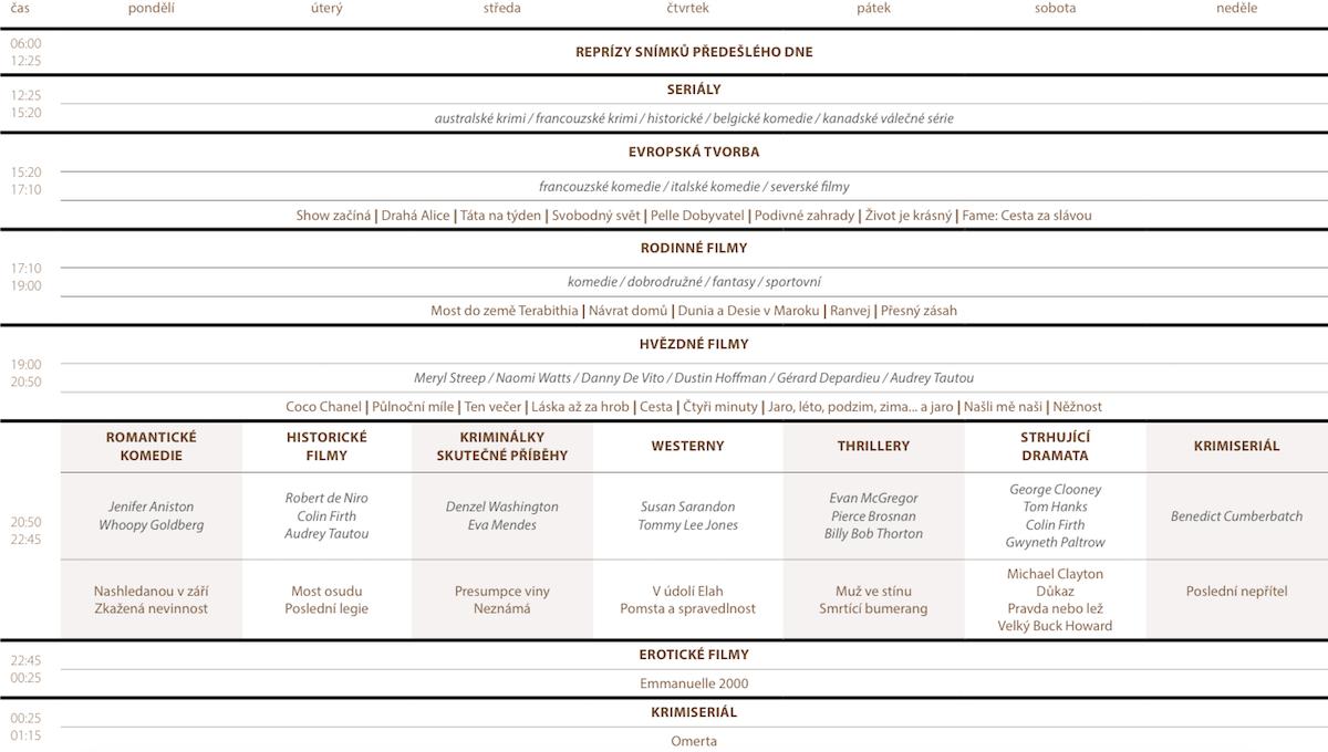 Programové schéma stanice Kino Barrandov