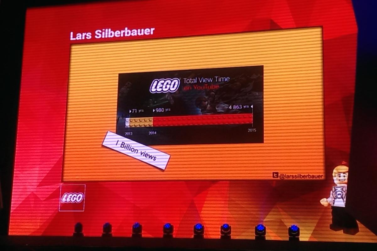 Jak si vede Lego na YouTube