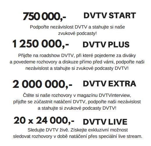 Milníky DV TV na Startovači: za kolik co nabízejí. Repro: startovac.cz