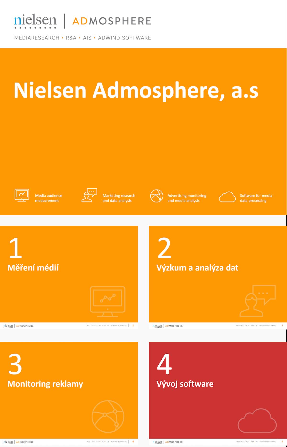 Nový styl Nielsen Admosphere: prezentace