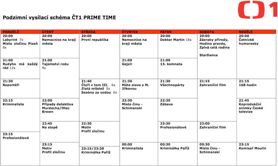 Programové schéma ČT1 na podzim 2015. Kliknutím zvětšíte